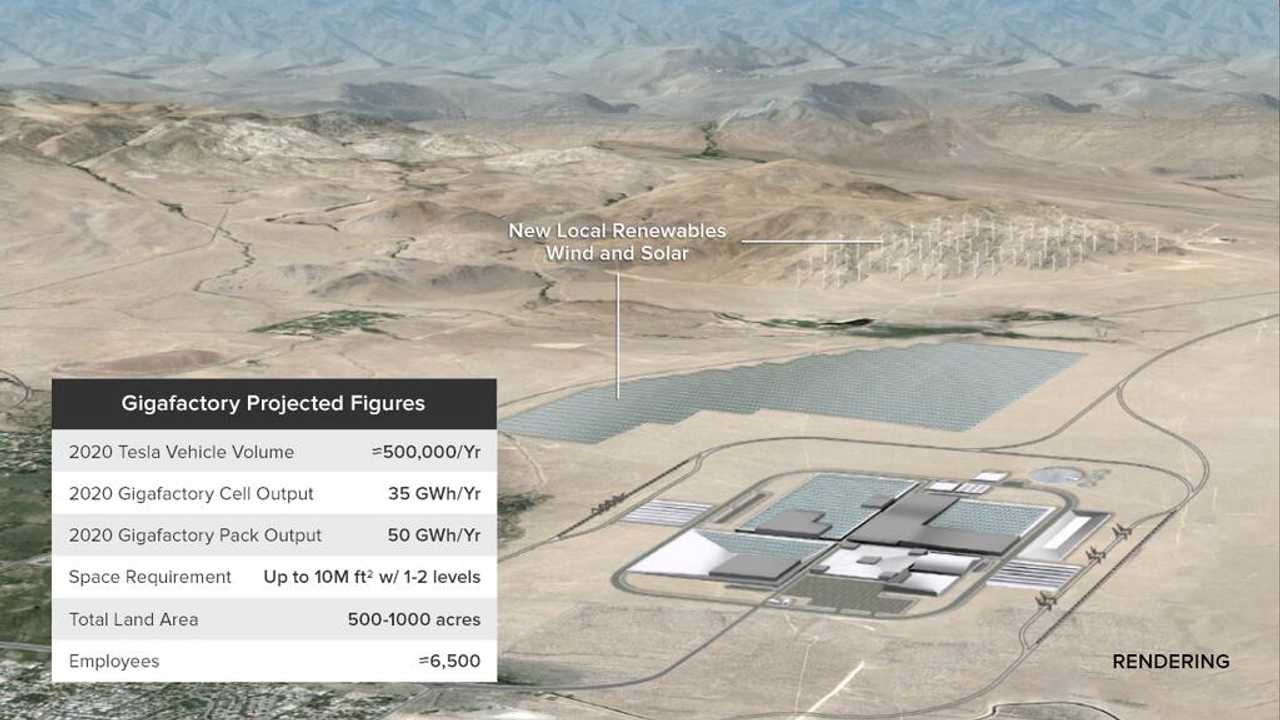Two Gigafactory Sites Will Be Developed In Parallel To Avoid Unforeseen Delays