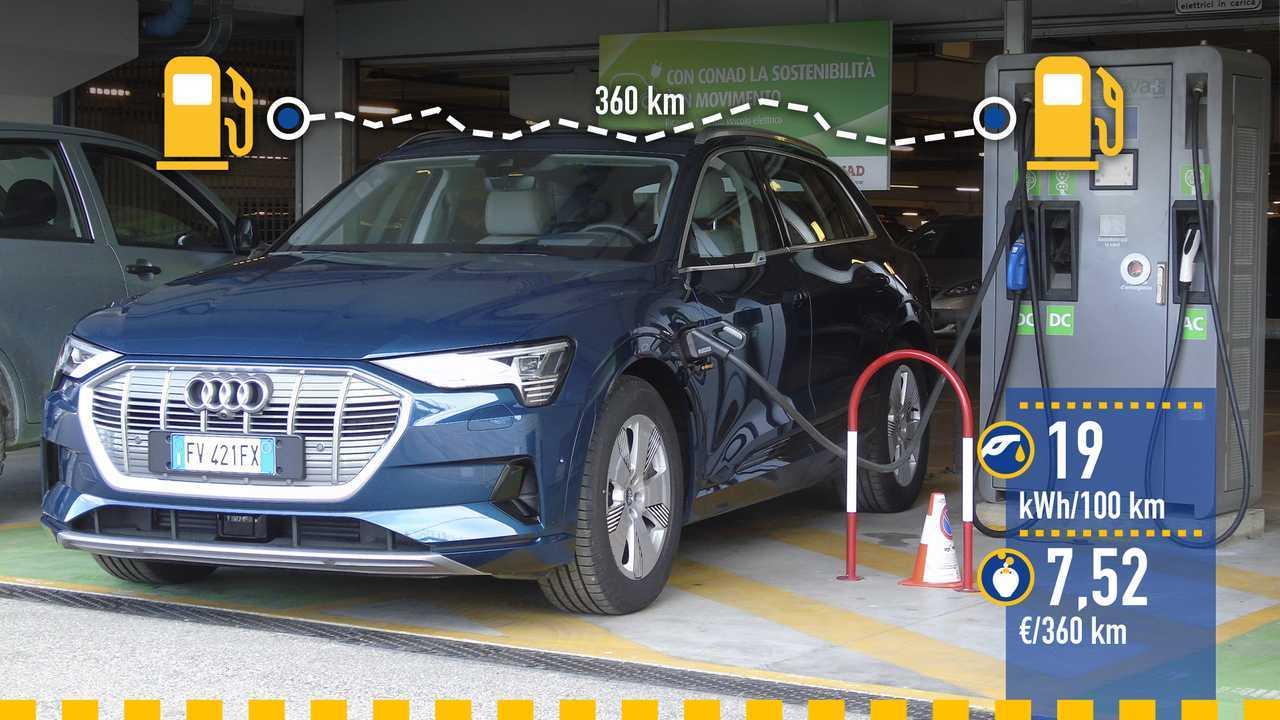 Audi e-tron: prueba de consumo real