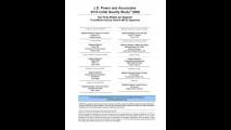 J.D. Power Initial Quality Study 2010