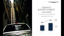 FCA, piano prodotti Chrysler 2018