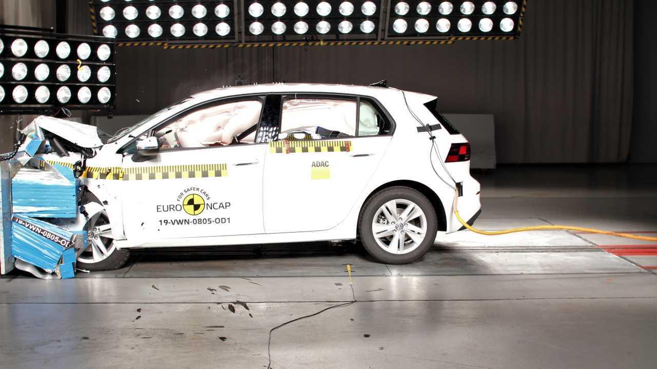 Что оценивает Euro NCAP?