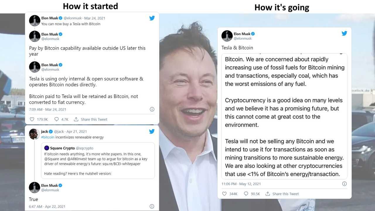 Tesla Backs Down From Accepting Bitcoins Due To CO2 Concerns