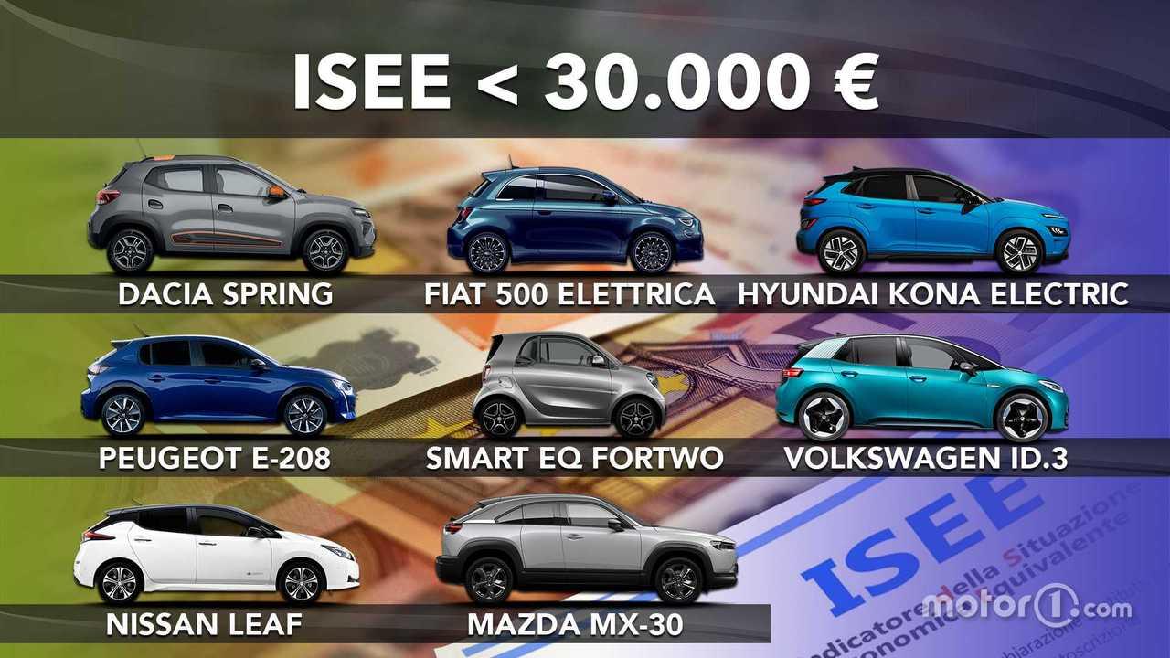 Auto elettriche con lo sconto Isee 2021
