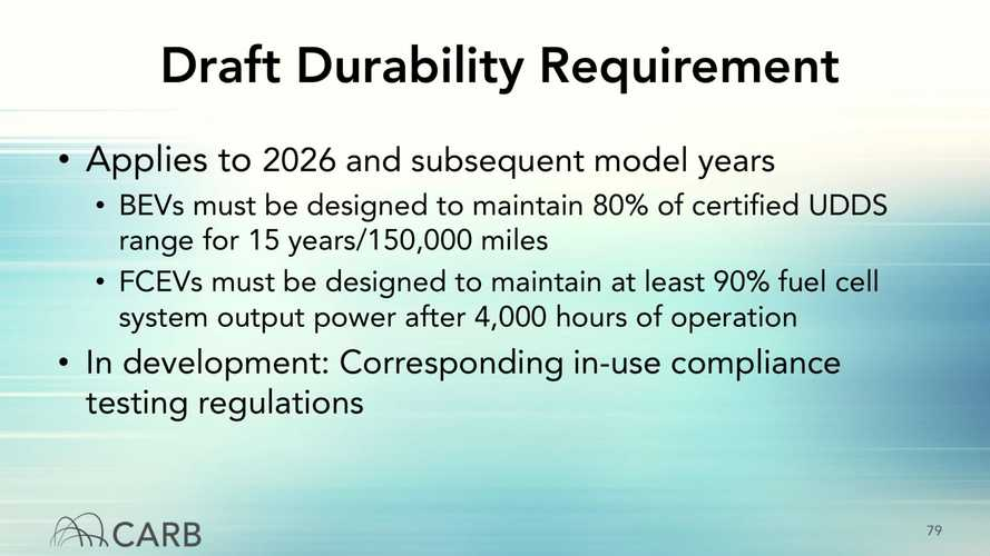 CARB Plans To Establish Battery Pack Durability Requirements