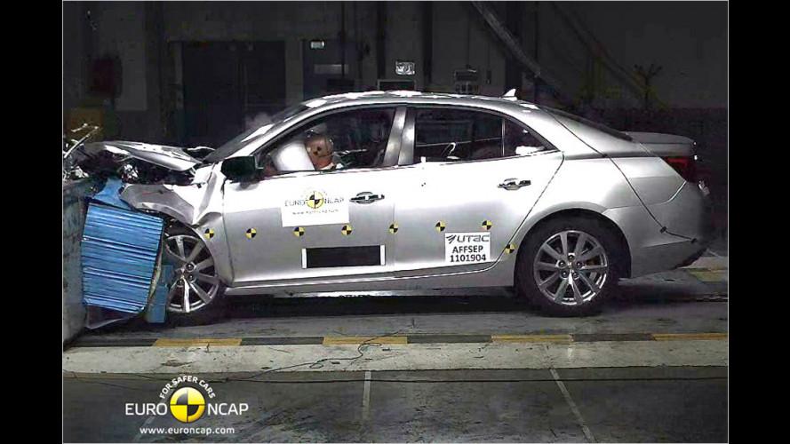 Chinesische Autos erstmals sicher