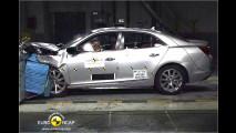 EuroNCAP-Crashtest