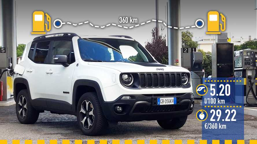 Jeep Renegade 4xe ibrida plug-in, la prova consumi