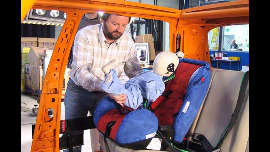 ADAC Kindersitz-Test 2004: Kein Sitz ist durchgerasselt