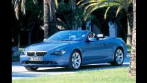500 PS: Alpina B6