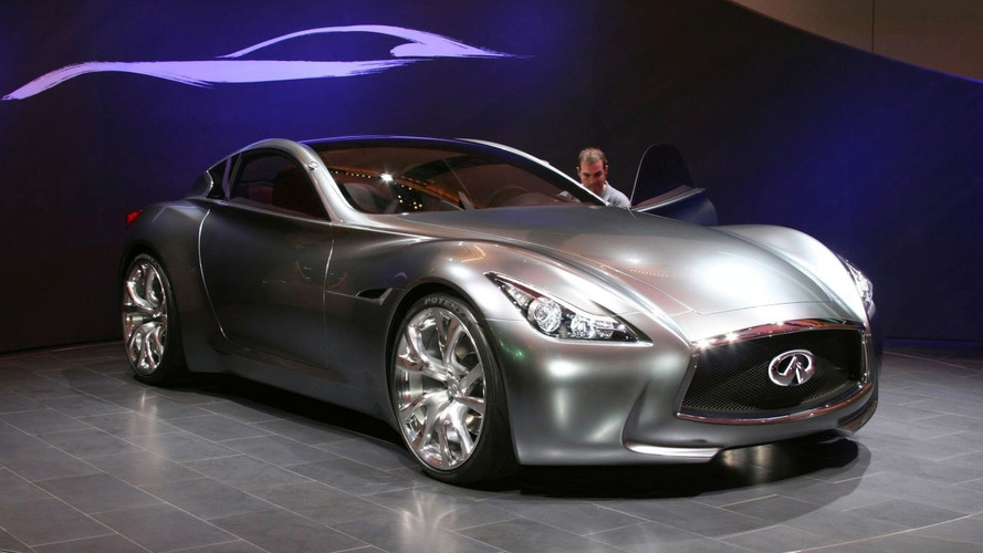 Infiniti Working On 700 Bhp Flagship Hybrid Sedan Based Essence Concept Report