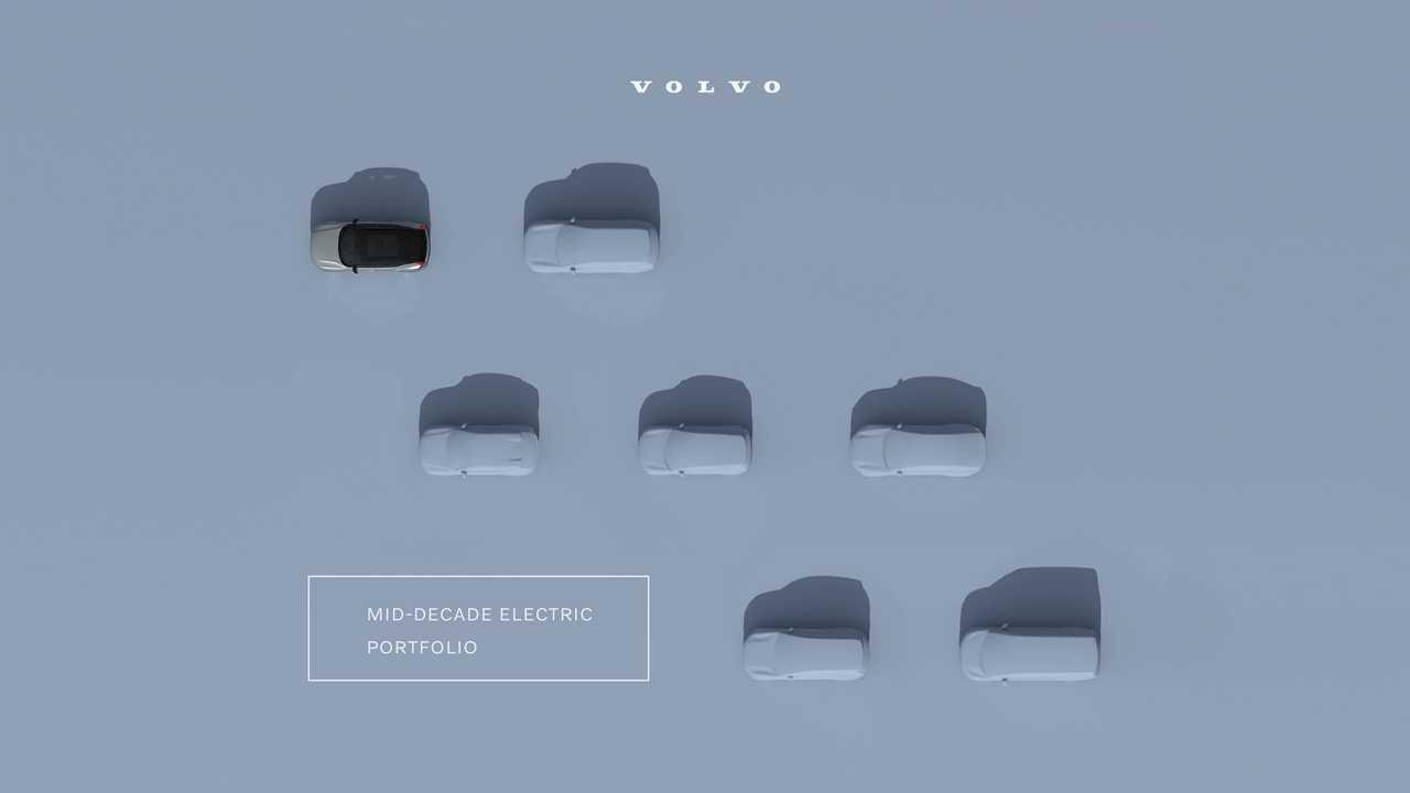 Volvo 2025 Model Range