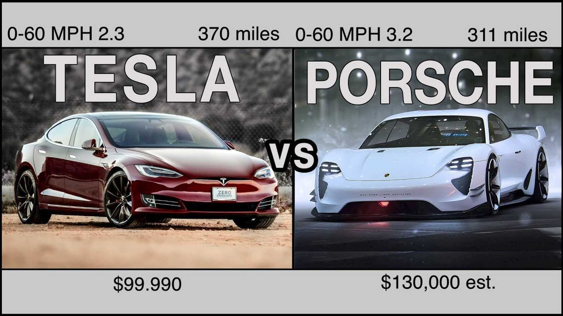 Tesla Model S Vs Porsche Taycan Compared By GasTrol Video