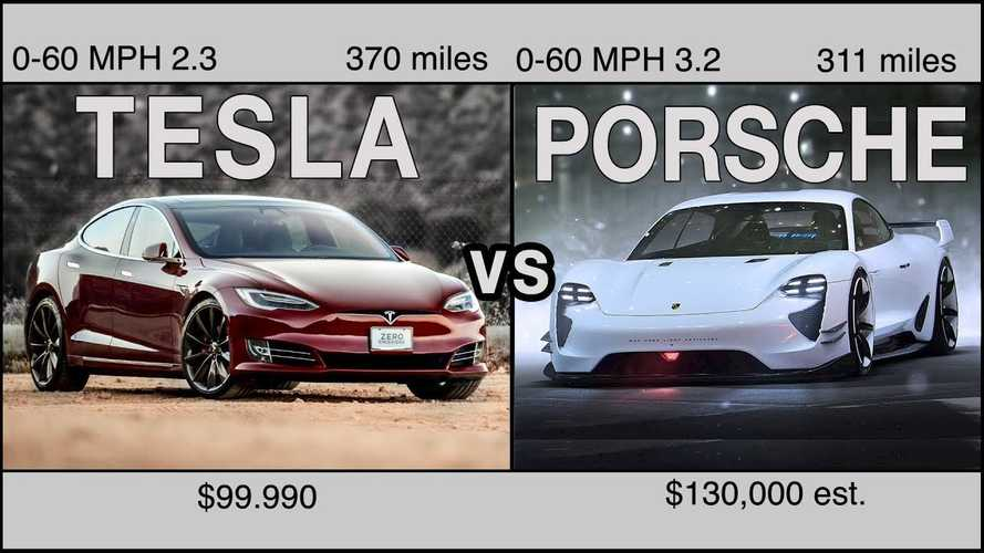 Tesla Model S Vs Porsche Taycan Compared By GasTrol: Video