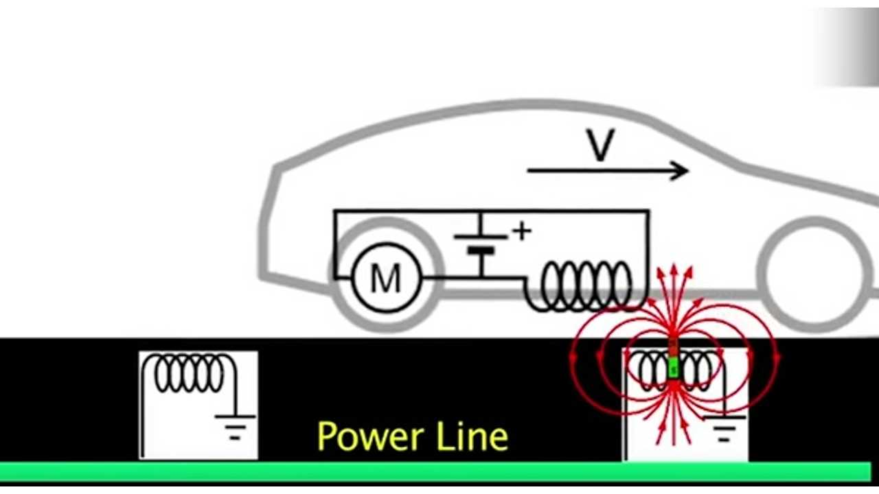 Stanford University: Wireless charging of moving electric vehicles overcomes major hurdle