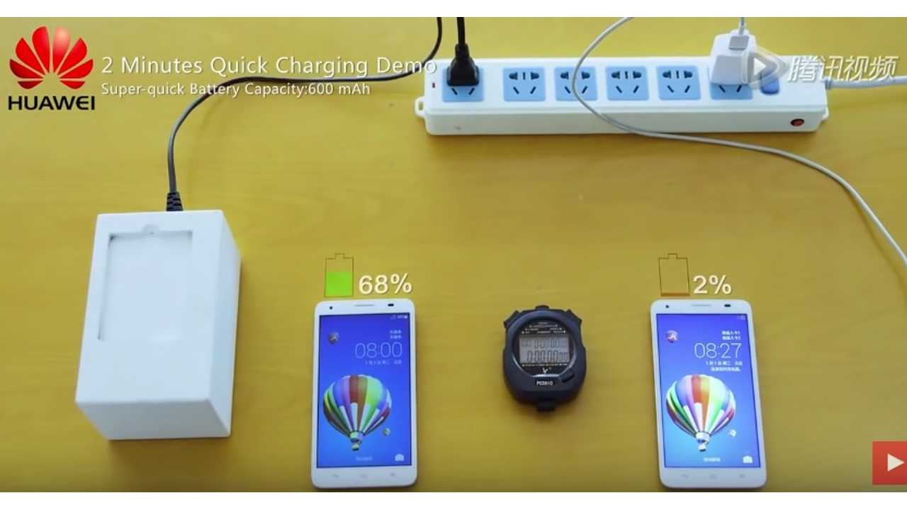 Huawei Unveils Batteries Capable Of Ultra Fast Charging