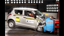Desaster im Crashtest