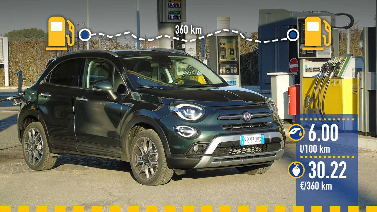 Fiat 500X 1.3 T4, la prova consumi