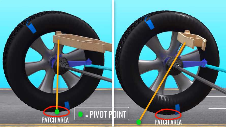 Here's Why The Front Wheels Automatically Return To Center
