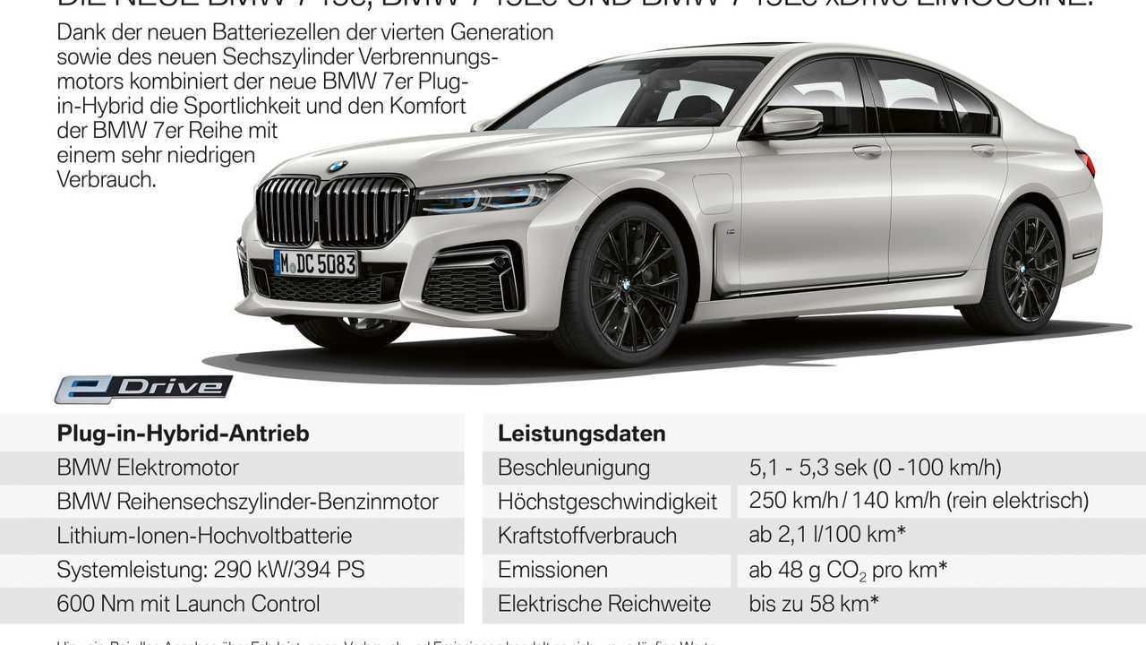 BMW 745Le Übersicht