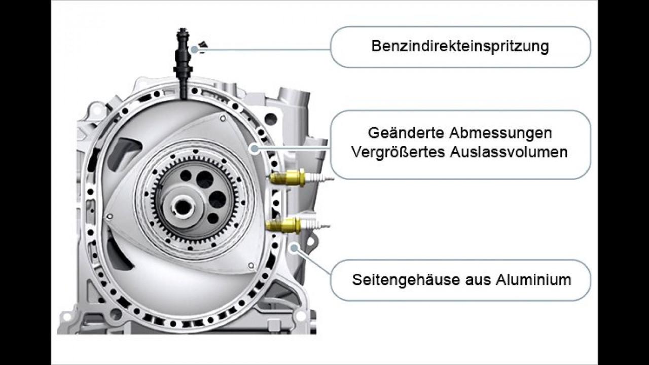 Mazda 16X-Wankelmotor