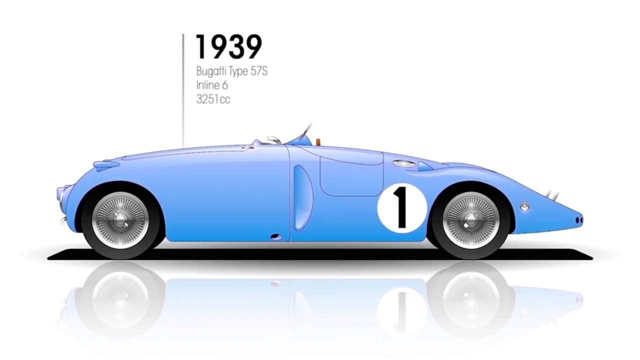 1939: Bugatti Type 57S Tank
