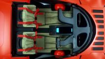 Stola S81 Stratos