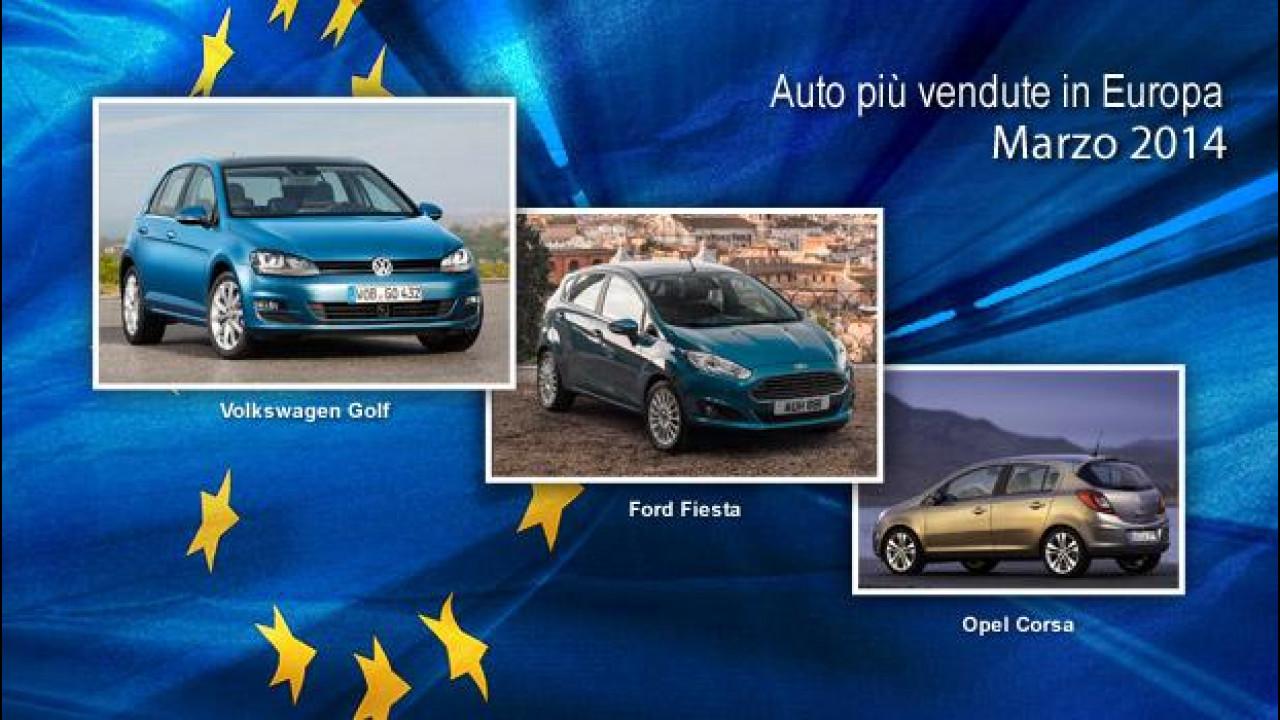 [Copertina] - Le auto più vendute in Europa: la classifica di marzo