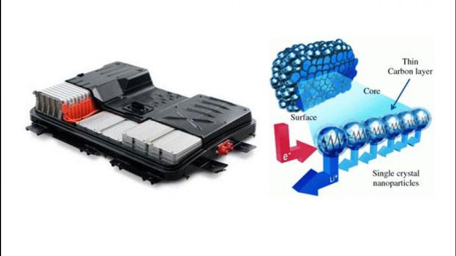 Auto elettrica, i coreani hanno inventato la batteria che la ricarica in 30 secondi