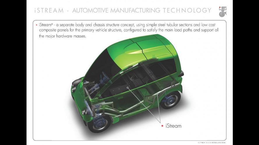 A Gordon Murray il premio SMMT Automotive Innovation Award 2010