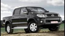 Austrália: Vendas se mantém estáveis em outubro e Toyota assegura liderança