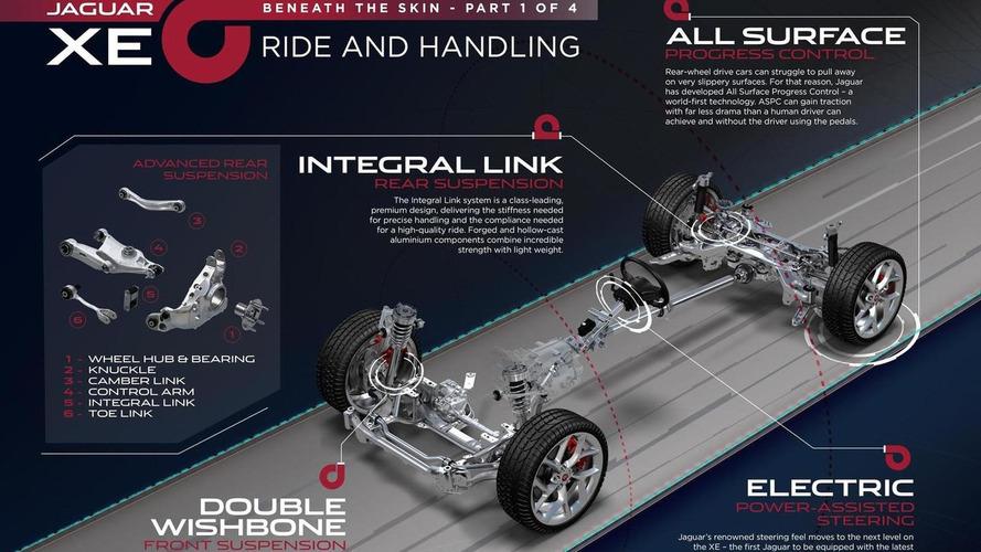 Jaguar announces September 8 reveal for XE