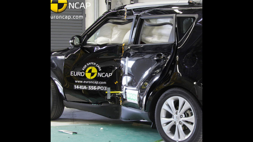 Crash Test Euro NCAP, 5 stelle per Jeep Renegade