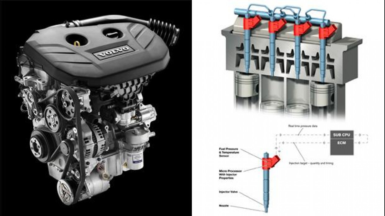 [Copertina] - Il primo motore turbodiesel al mondo