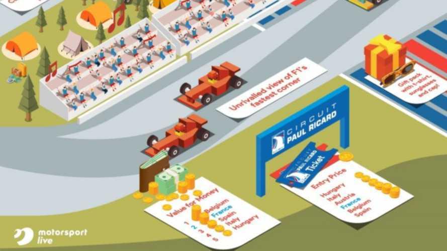 Beim Frankreich-Grand-Prix wird viel fürs Geld geboten