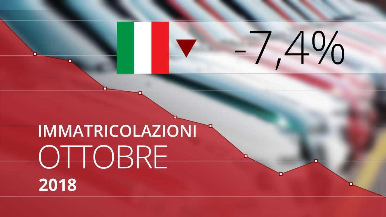 copertina immatricolazioni italia ottobre 2018
