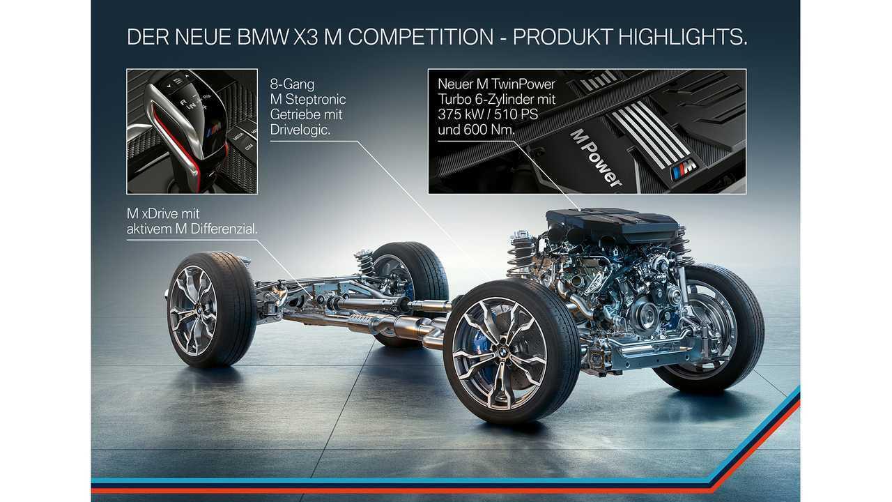 BMW X3 M és BMW X4 M
