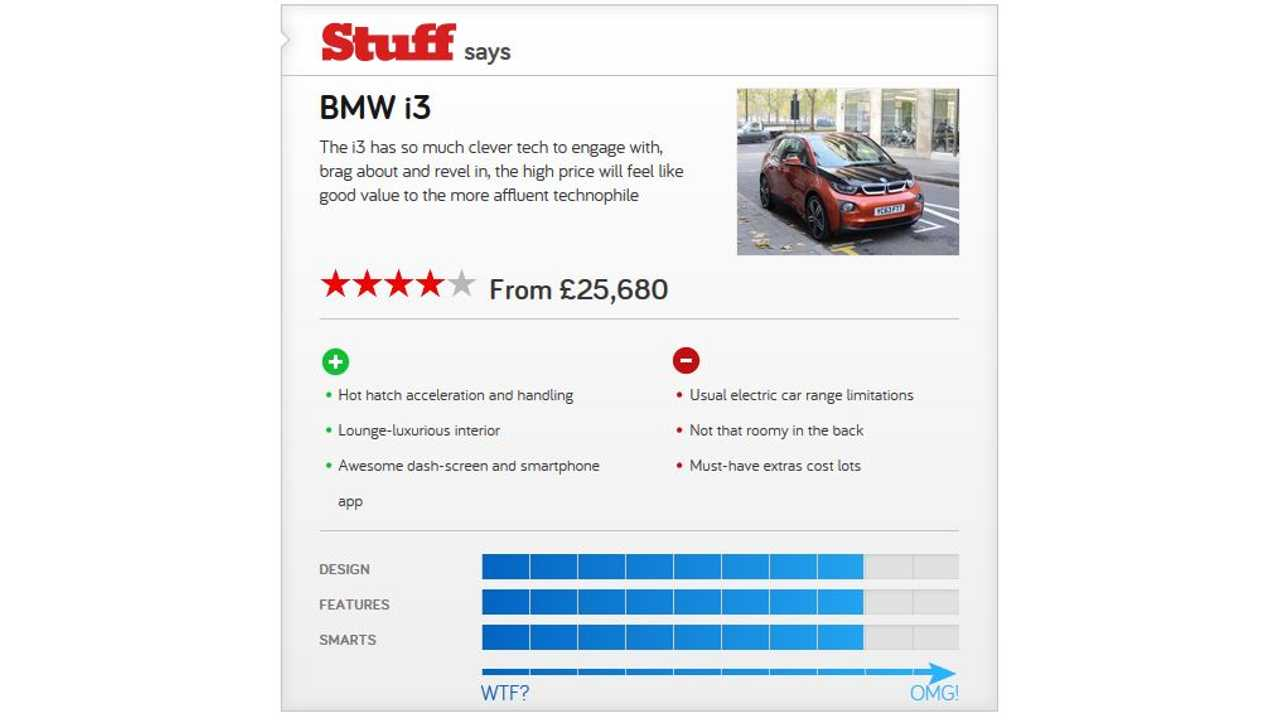 Stuff Awards BMW i3 4 Out of 5 Stars