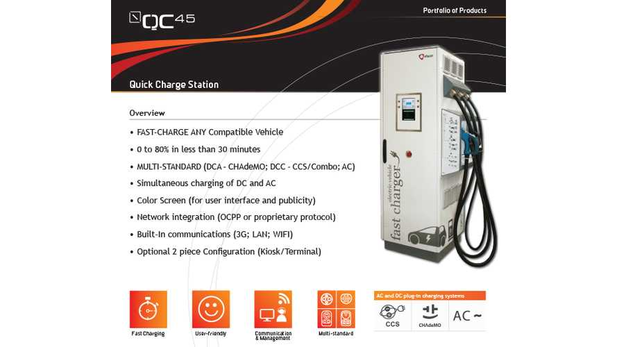 Efacec Supplies 60 Quick Chargers to Netherlands and Belgium