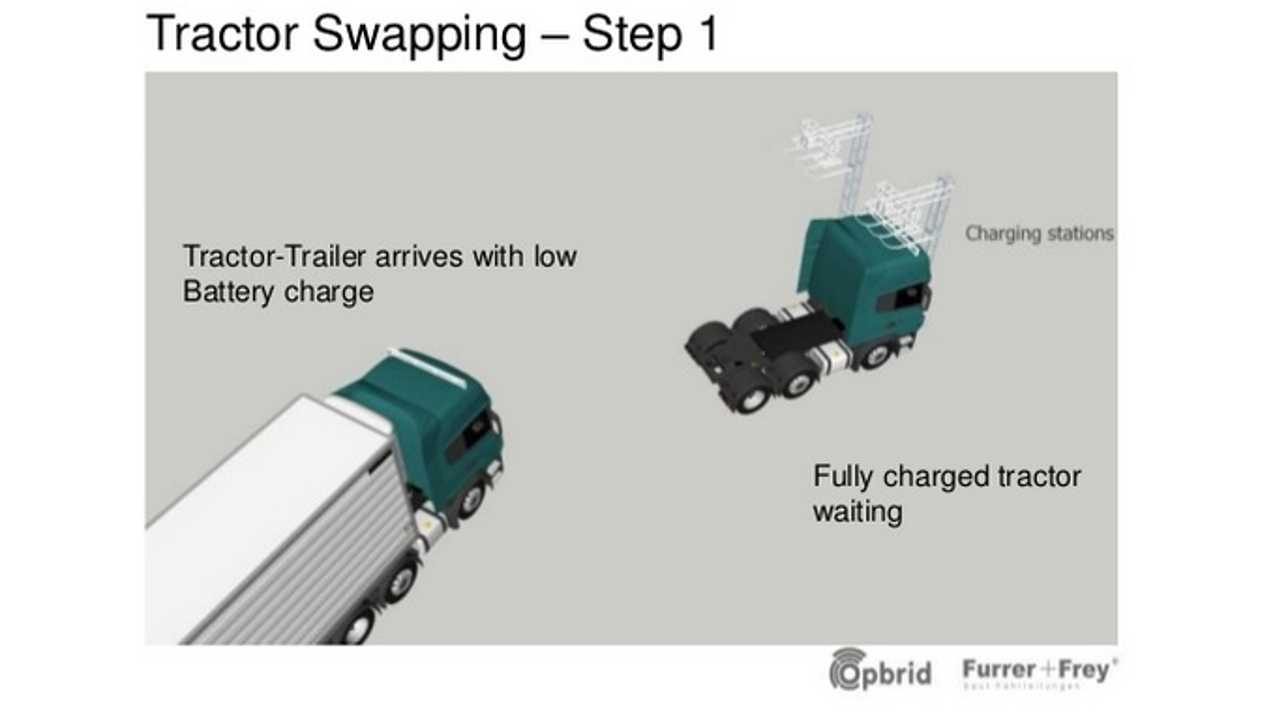 Furrer + Frey (Opbrid) Proposes Tractor Swapping - Pony Express