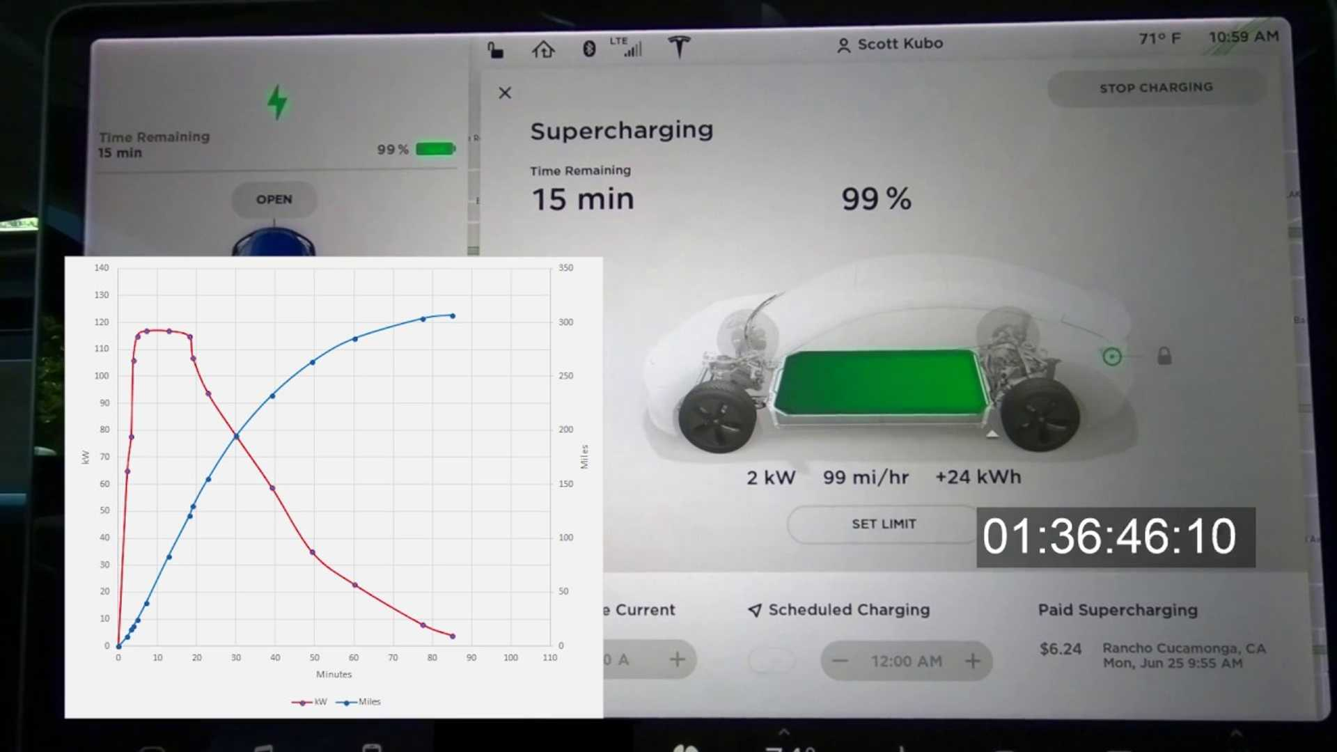 Watch Time-Lapse Of Tesla Model 3 Supercharging From 0 - 100%