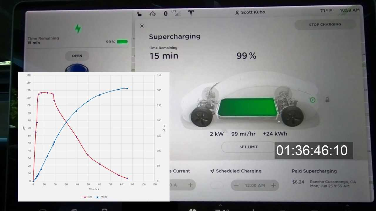 How To Charge A Tesla >> Watch Time-Lapse Of Tesla Model 3 Supercharging From 0 - 100%