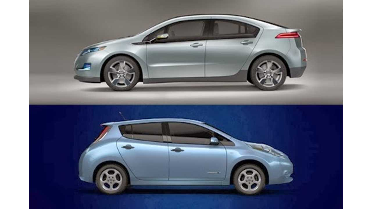 In Maine, Chevy Volt Outselling Nissan LEAF By More Than 2 to 1