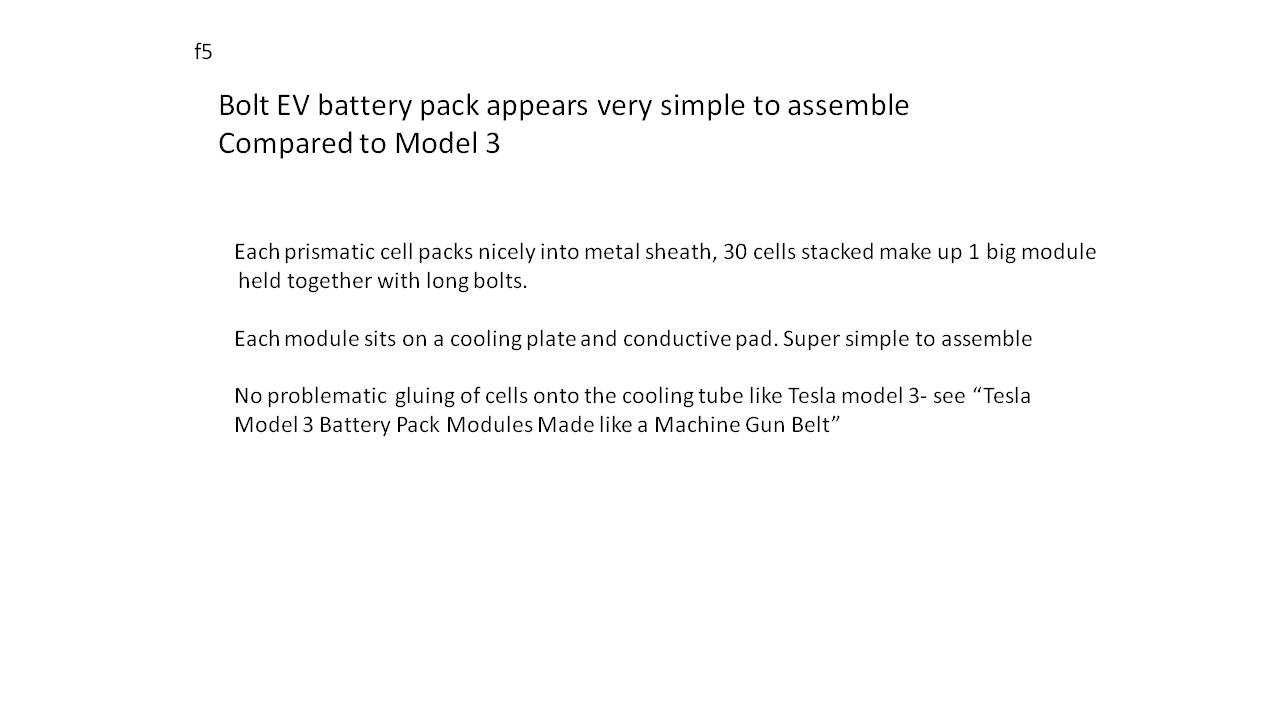 GM Versus Tesla: Bolt EV And Model 3 Battery Packs Compared