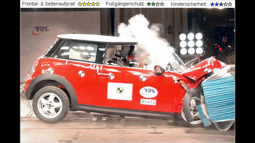 EuroNCAP-Crashtest: Der neue Mini Cooper und der Peugeot 207 CC