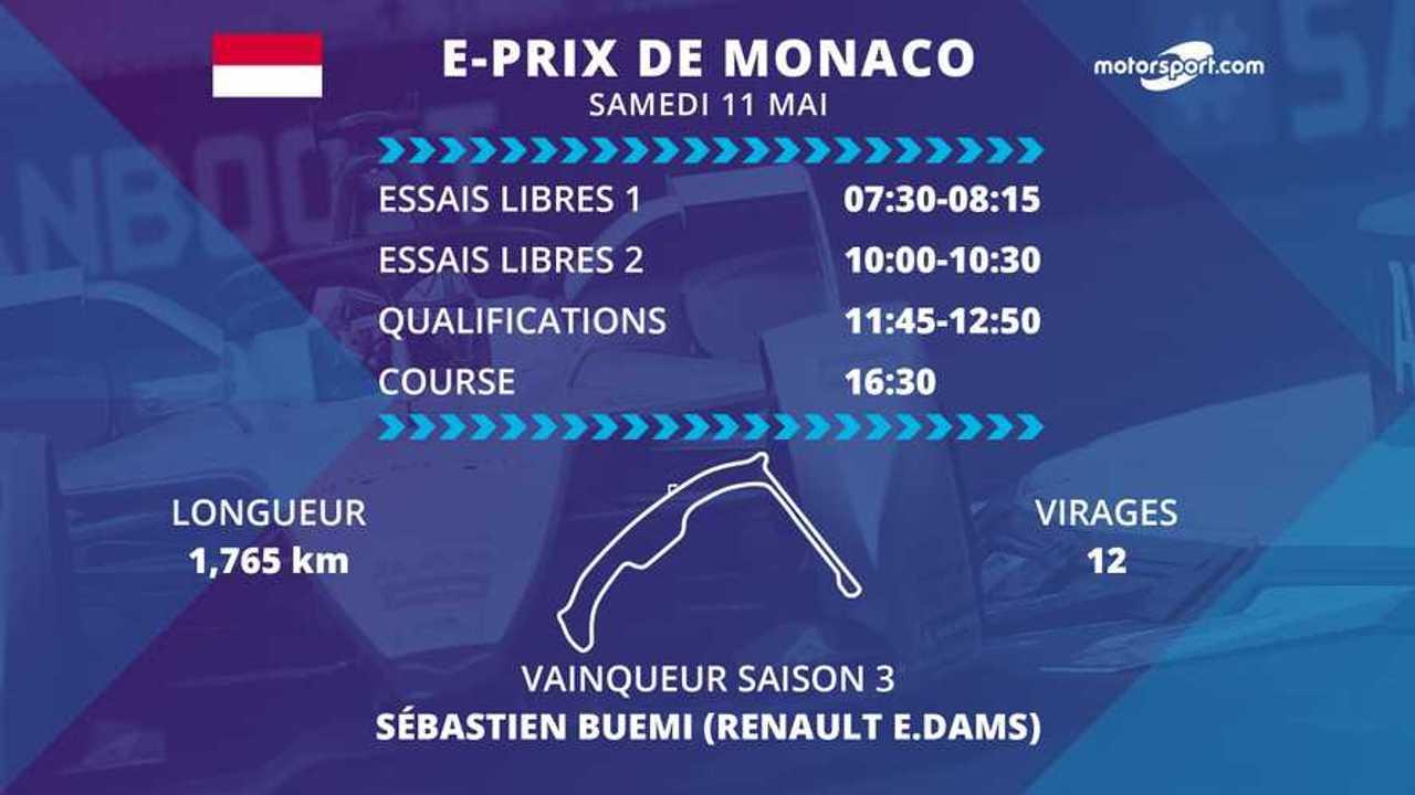 Le programme de l'E-Prix de Monaco