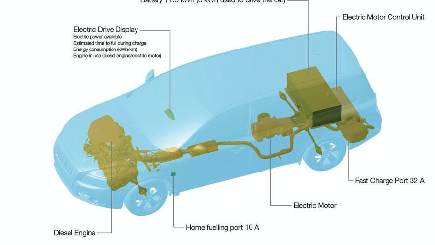 volvo truck component diagram  volvo  wiring diagrams
