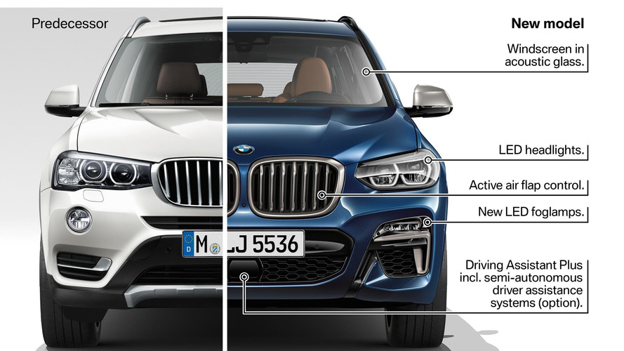 Old Vs New Bmw Shows How The X3 Has Evolved