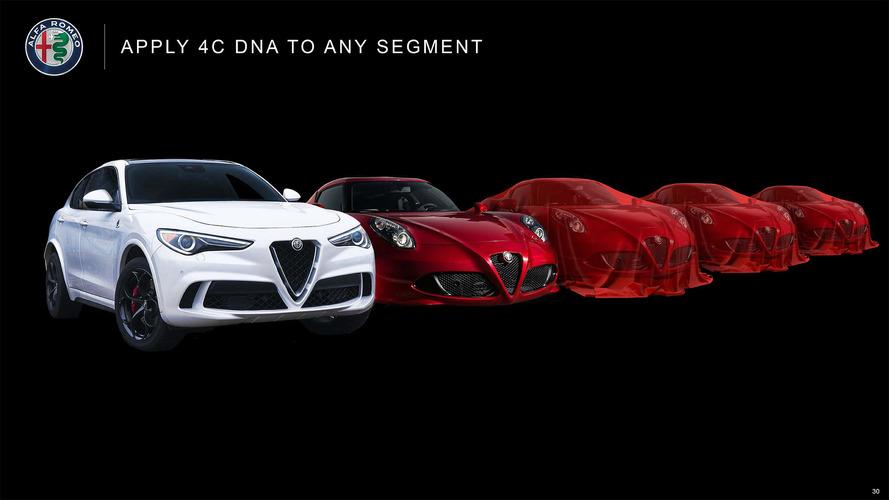 Alfa Romeo confirma 2 novos SUVs e retorno do superesportivo 8C