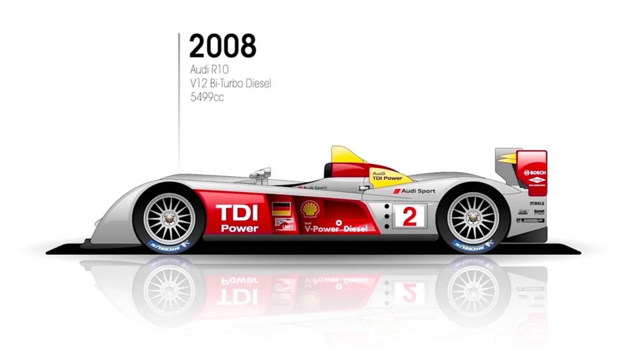 2008: Audi R10 TDI