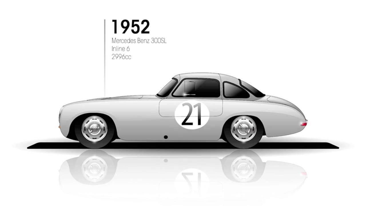 1952: Mercedes-Benz W194